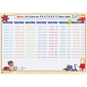 Educational Learning Mat A4 Times Tables 3,4,6,7,8,9,12