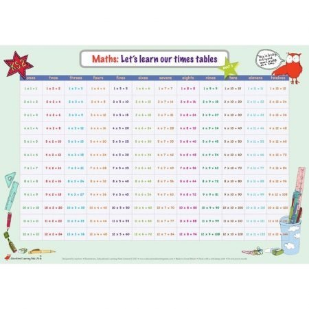 Educational Learning Mat A4 Times Tables 1-12 (in order)