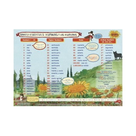 Educational Learning Mat A4 Spanish Numbers