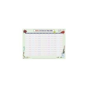 Educational Learning Mat A4 Times Tables 1-12 (mixed up)