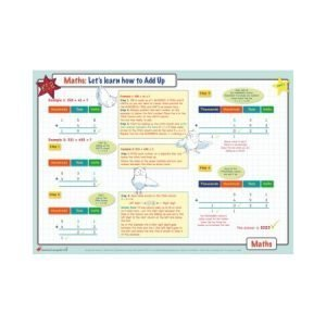 Educational Learning Mat A4 Addition