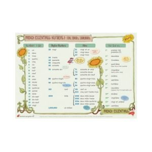 Educational Learning Mat A4 French Numbers