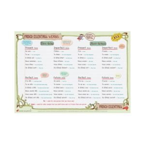 Educational Learning Mat A4 French Verbs