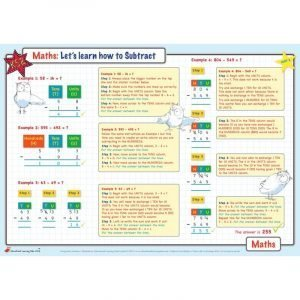Educational Learning Mat A4 Subtraction